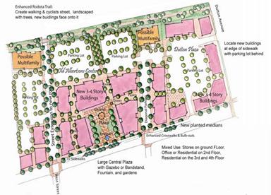 Urban Vision Plan Photo 1